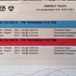 touareg_graph2