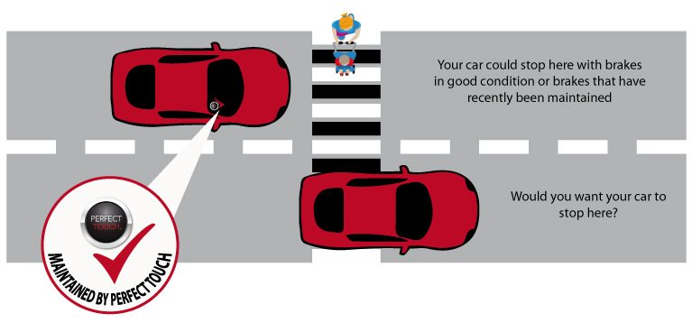 braking-distance-graphic