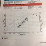 subaru impreza wrx sti hatchback on rolling road dyno